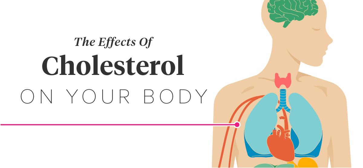 اثرات کلسترول بالا