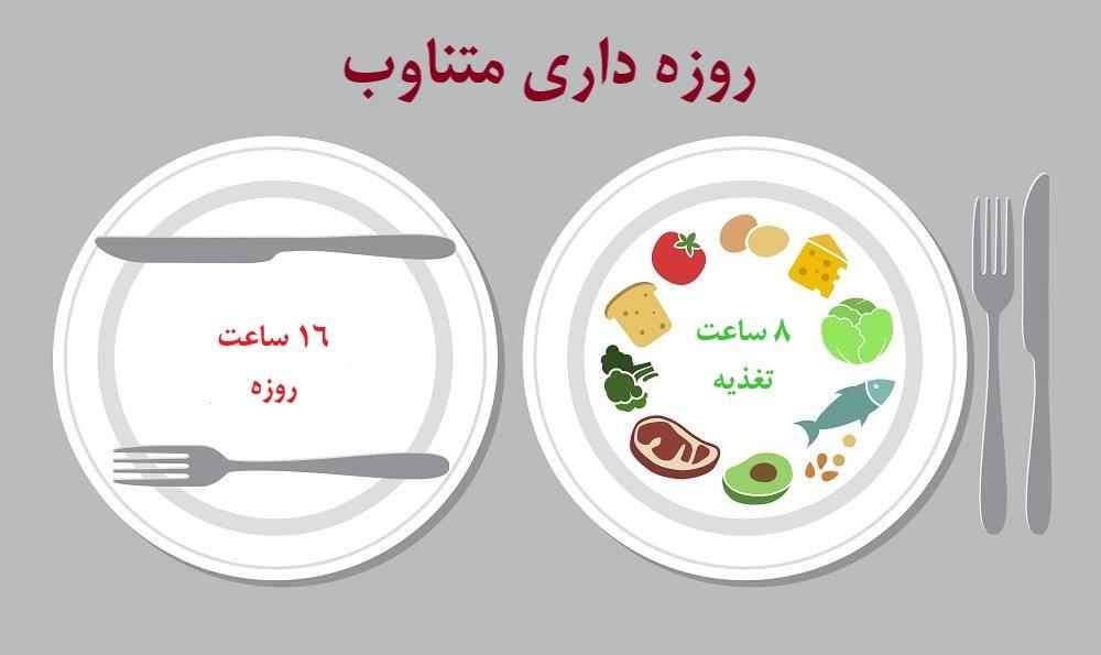 رژیم کاهشی روزه داری متناوب 16/8